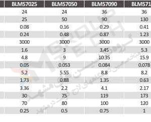 مشخصات فنی موتور 57bl
