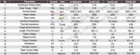 مشخصات فنی موتور DCM